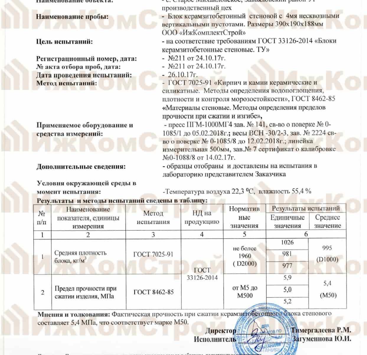 Протокол лабораторных испытаний керамзитоблока Ижкомстрой Ижевск